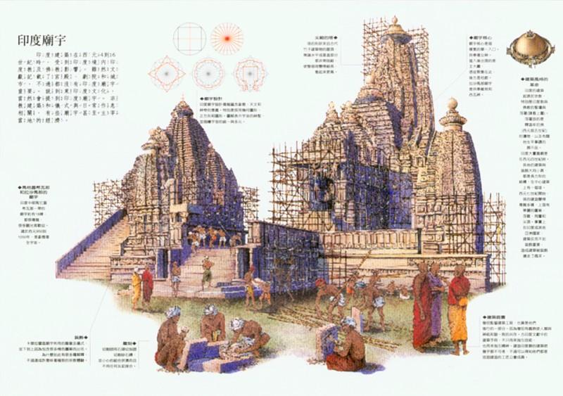 世界建筑 儿童画