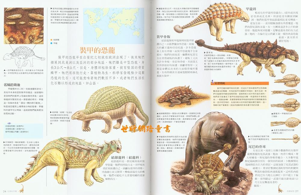 恐龙的种类名称图解 恐龙的种类及图片 恐龙种类名称及图